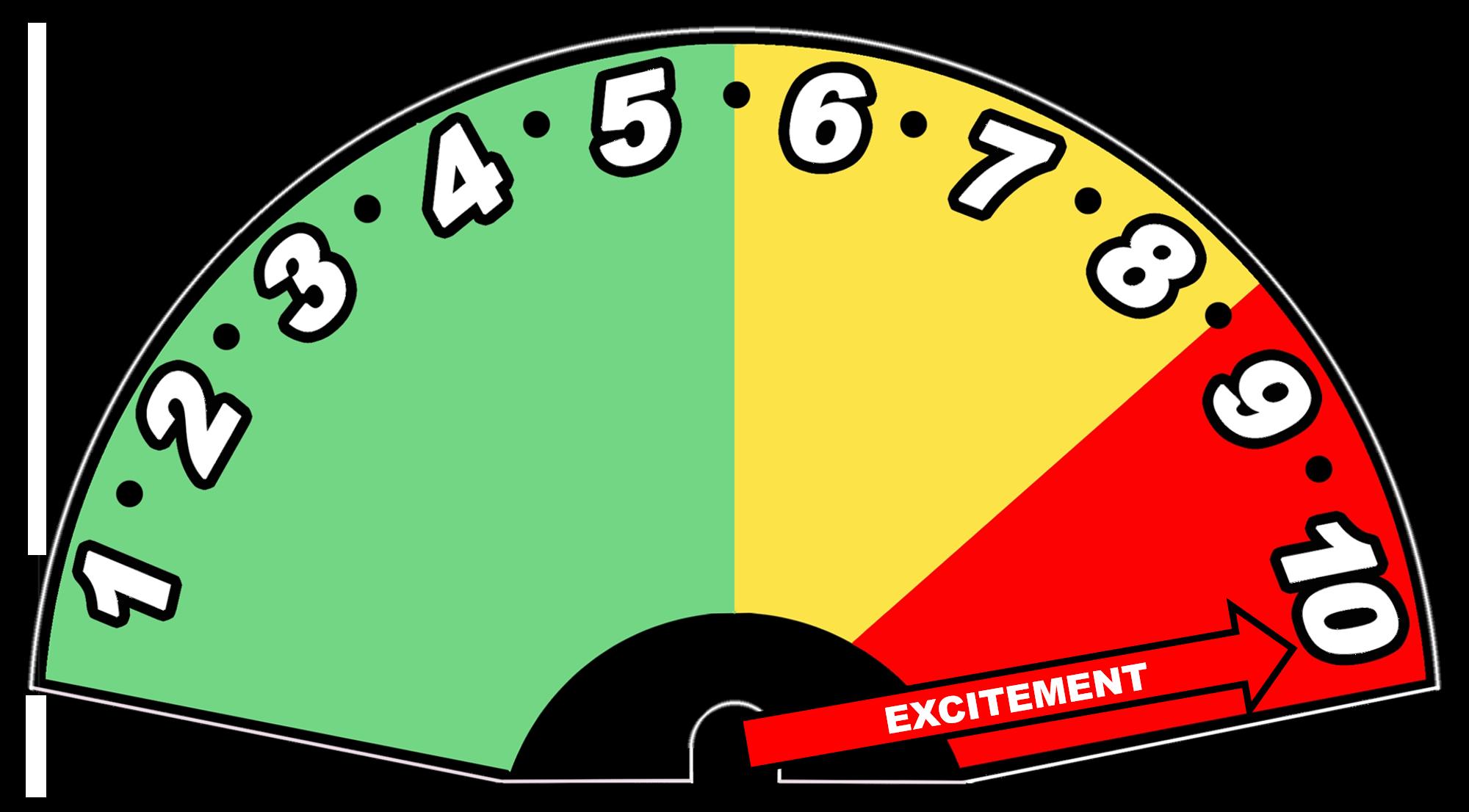 Excitement meter