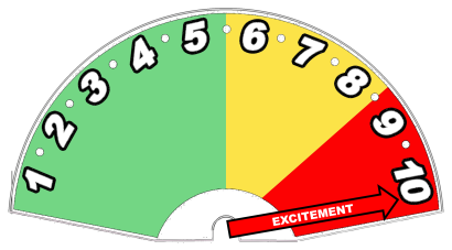 Excitement meter